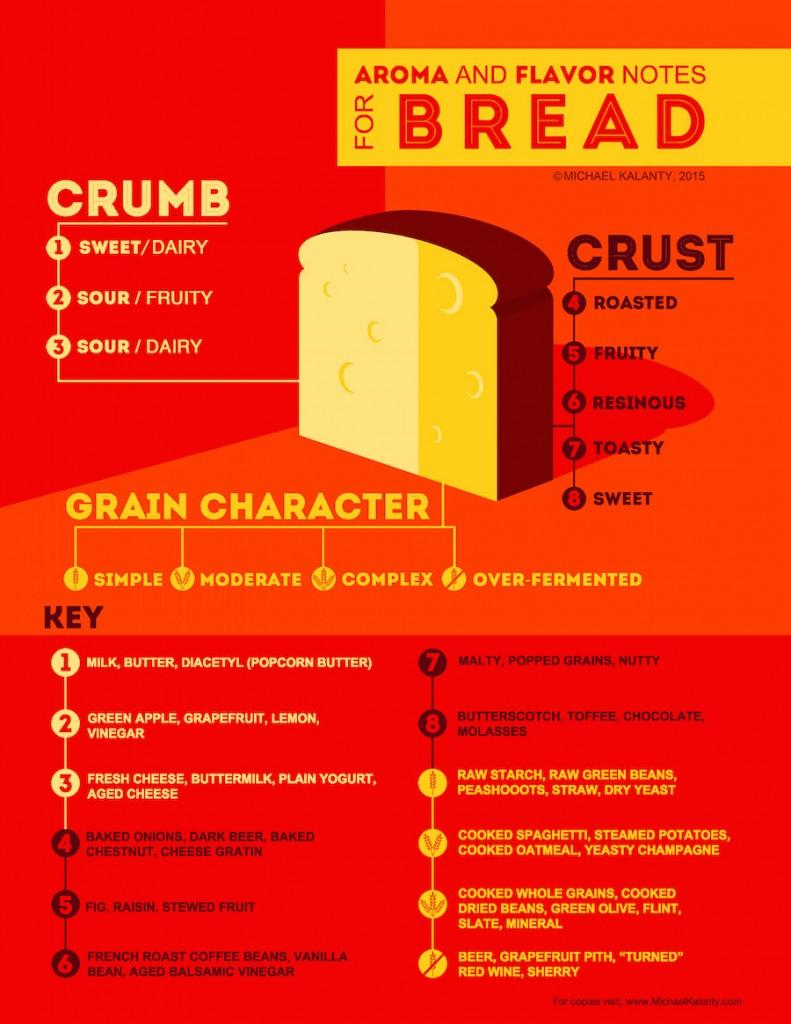 bread_85x11_25mb